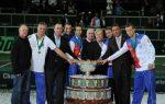 Echipa Cehiei si Cupa Davis