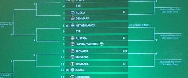 România şi-a aflat adversara în ediţia viitoare a Cupei davis, Grupa I, zona Euro-Africană. În perioada 6-8 martie 2015, România va juca împotriva Israelului în primul tur al Grupei I...
