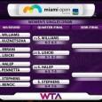 Meciul pe care Simona Halep l-a câștigat în fața italiencei Flavia Pennetta a fost ultimul din cadrul optimilor de finală ale întrecerii feminine de la Miami Open. Demn de reamarcat,...