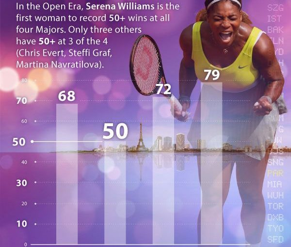 serena williams recorduri grand slam