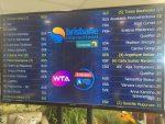 Brisbane 2015: Simona Halep e pe aceeași jumătate cu Maria Sharapova. Iată posibilele adversare până în finală