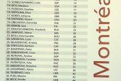 lista montreal coupe rogers feminin