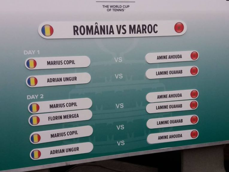 tablou meciuri cupa davis romania maroc