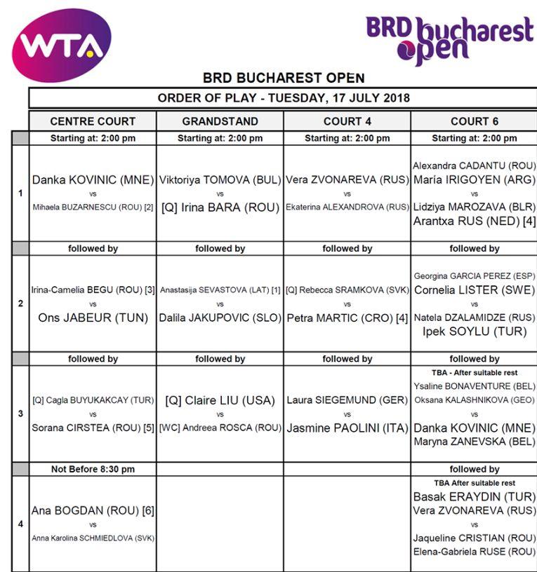 programul zilei de marti la BRD Bucharest Open 2018