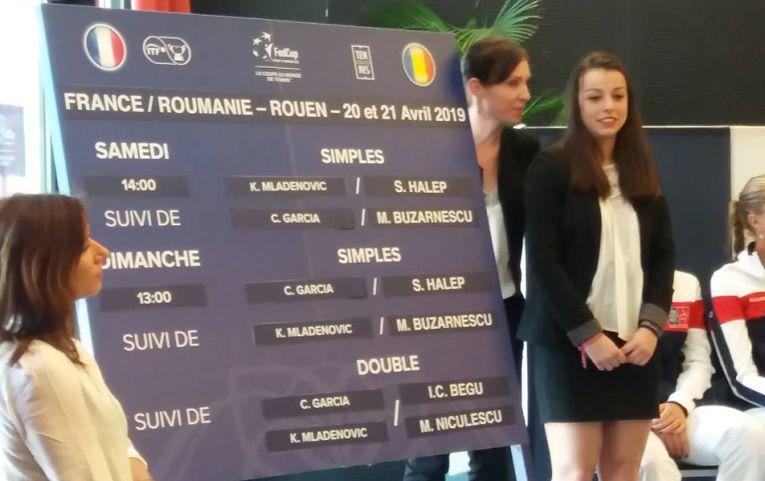 Ordinea meciurilor semifinalei Fed Cup Franța - România